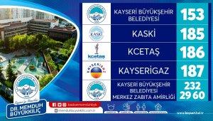 Kayseri, Büyükşehir ile Kurban Bayramı'na hazır